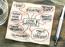 Επιστημονικές συμβουλές για να χάσετε κιλά (βίντεο)