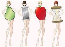 Ποιο είναι το σωστό ντύσιμο ανάλογα με τον σωματότυπό σας