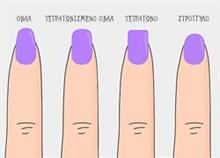 Πώς να διαλέξετε το ιδανικό σχήμα για τα νύχια σας