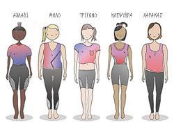 Πώς να αναδείξετε τον σωματότυπό σας με τη γυμναστική