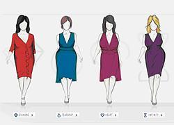 Ποιο είναι το ιδανικό φόρεμα για κάθε τύπο σώματος
