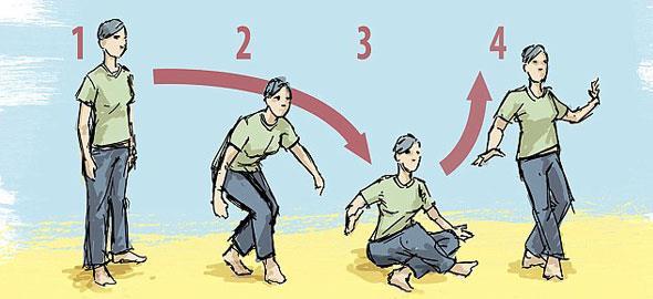 Η άσκηση που αποκαλύπτει πότε θα πεθάνετε!