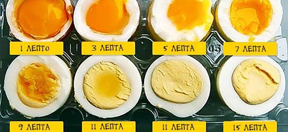Ο σωστός τρόπος για να βράσετε ένα αυγό