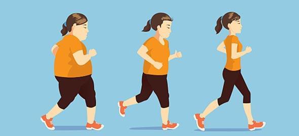 Πώς να χάσετε κιλά με το περπάτημα
