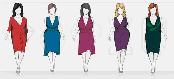 1dd13b519f3 Ποιο είναι το τέλειο φόρεμα για το σώμα σας